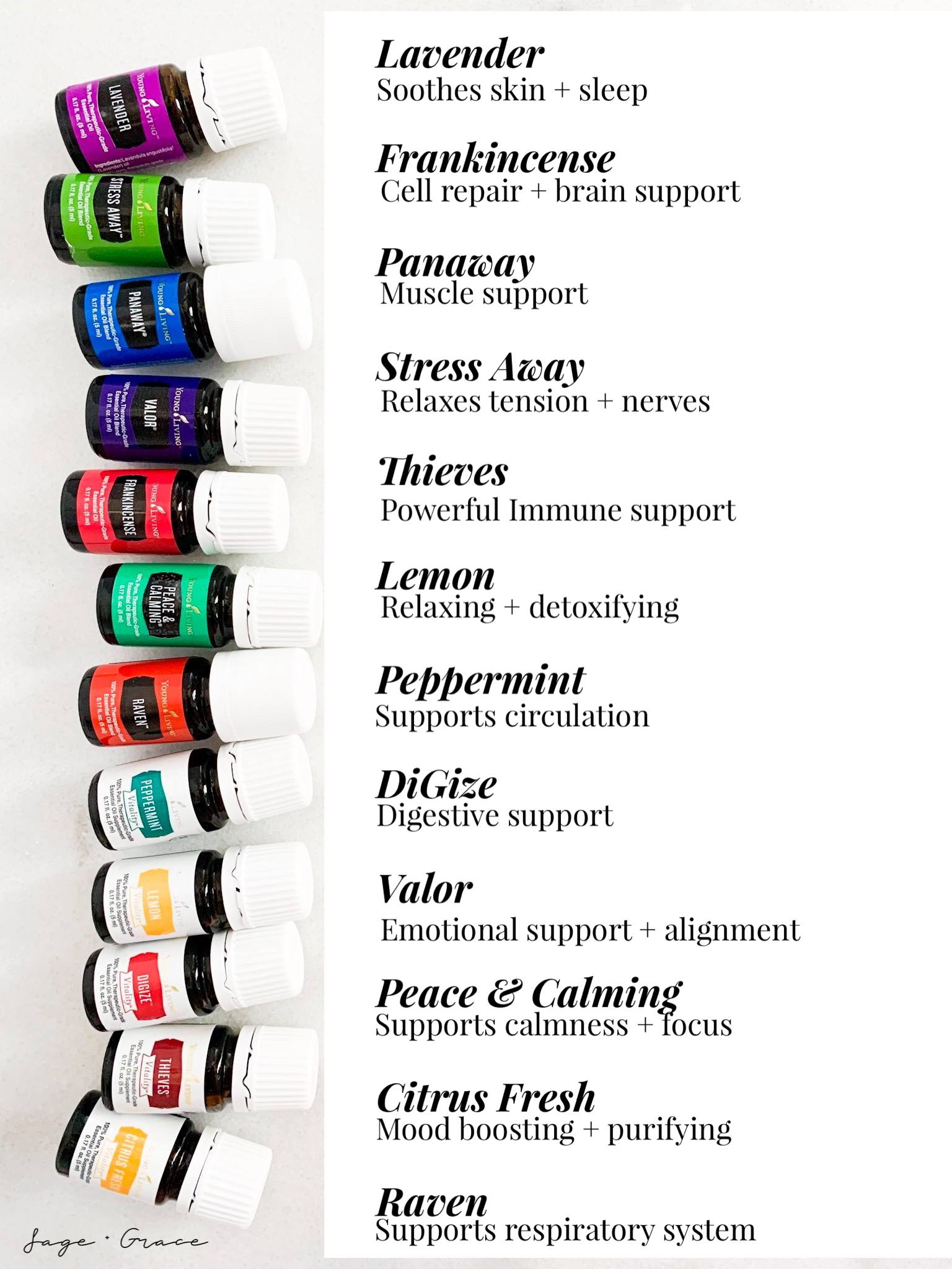 Sage and Grace Oils