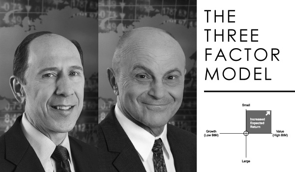 The Three-Factor Model - Eugene Fama and Kenneth French