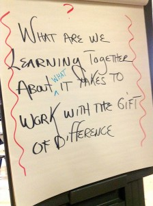 The topic of conversation at a recent    Art of Hosting    event in NYC