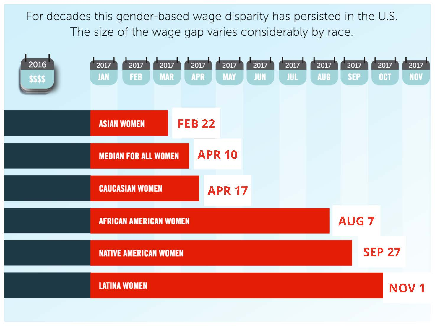 Take-The-Lead-Women-Equal-Pay-Day_Page_03.jpg