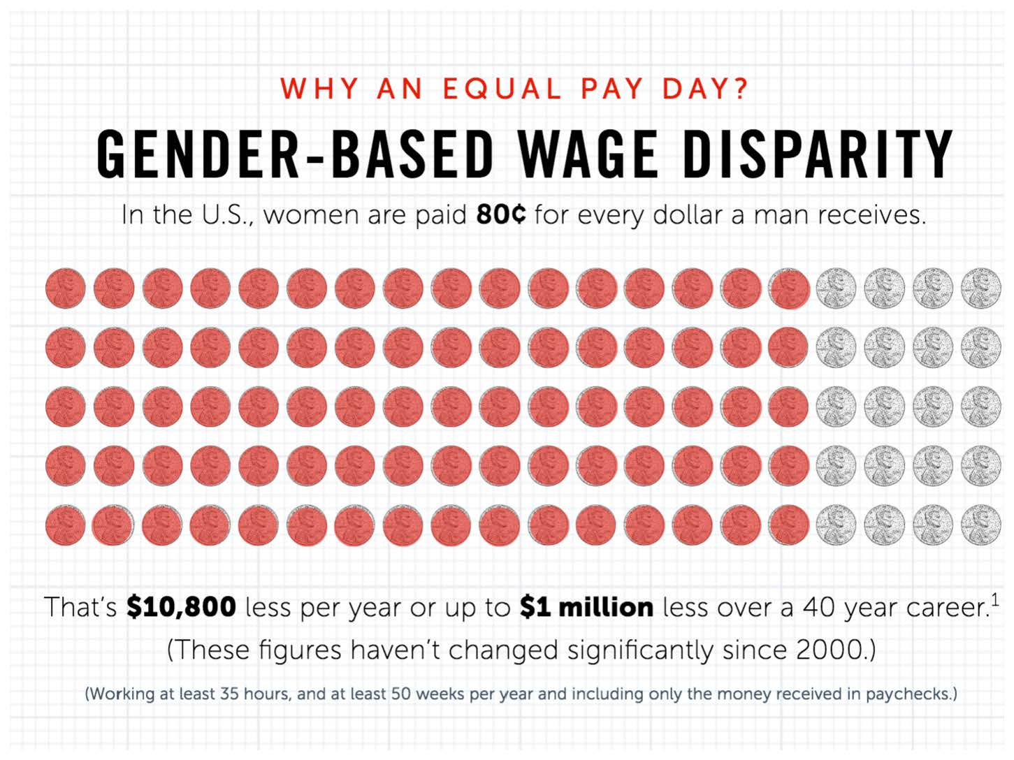Take-The-Lead-Women-Equal-Pay-Day_Page_06.jpg