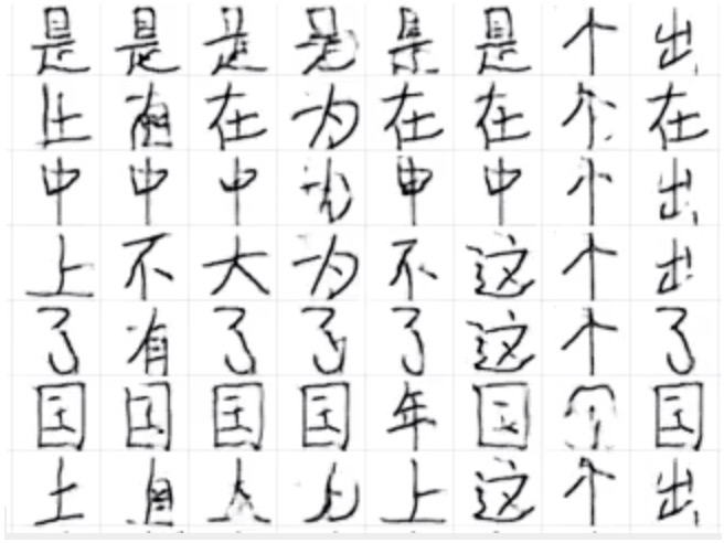 A Book From The Sky –Exploring the latent space of Chinese handwriting -