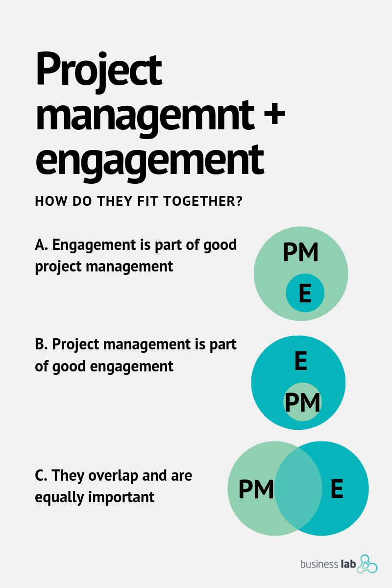 How do engagement and project management fit together - three ways of thinking about it - Business Lab