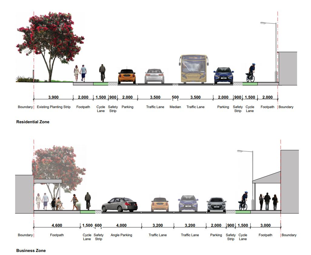 Cross-section showing the Mayor's Option, via  http://www.islandbaycycleway.org.nz/blog/compromise-solution-proposed