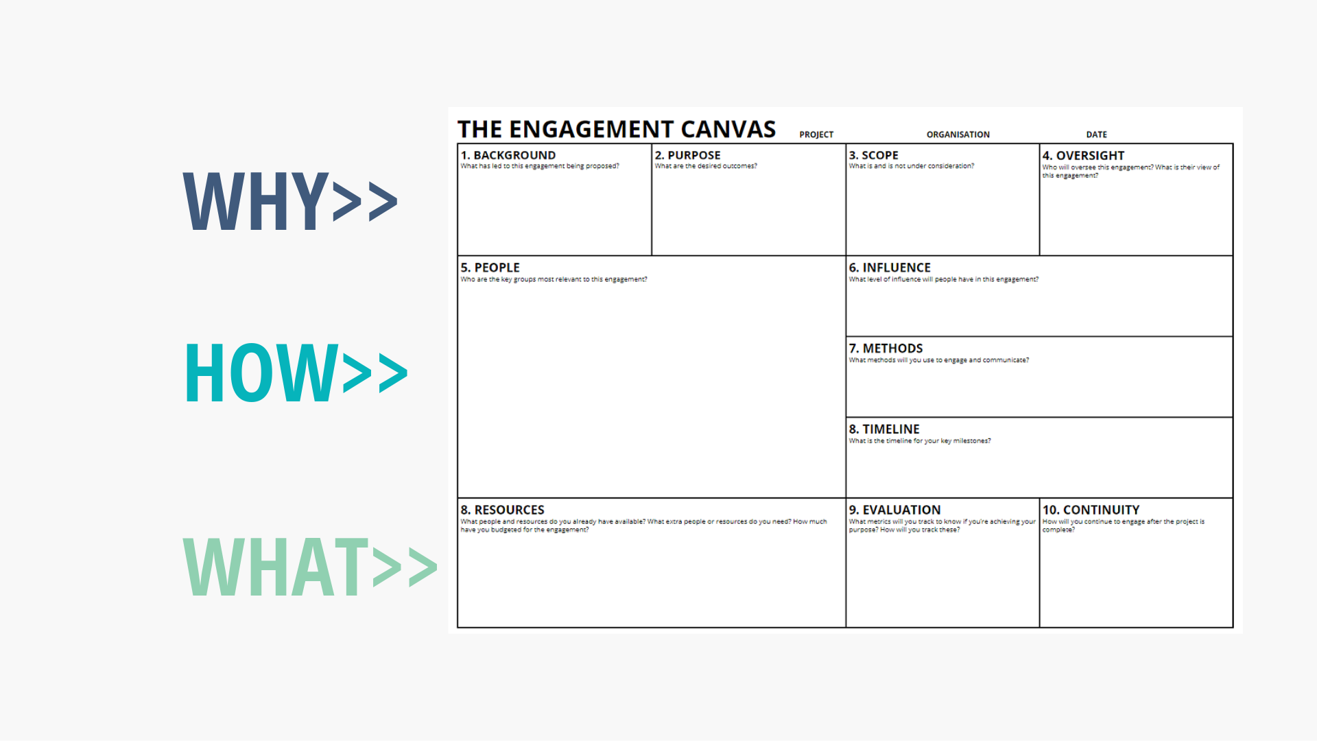 Engagement Canvas - Why, How, What