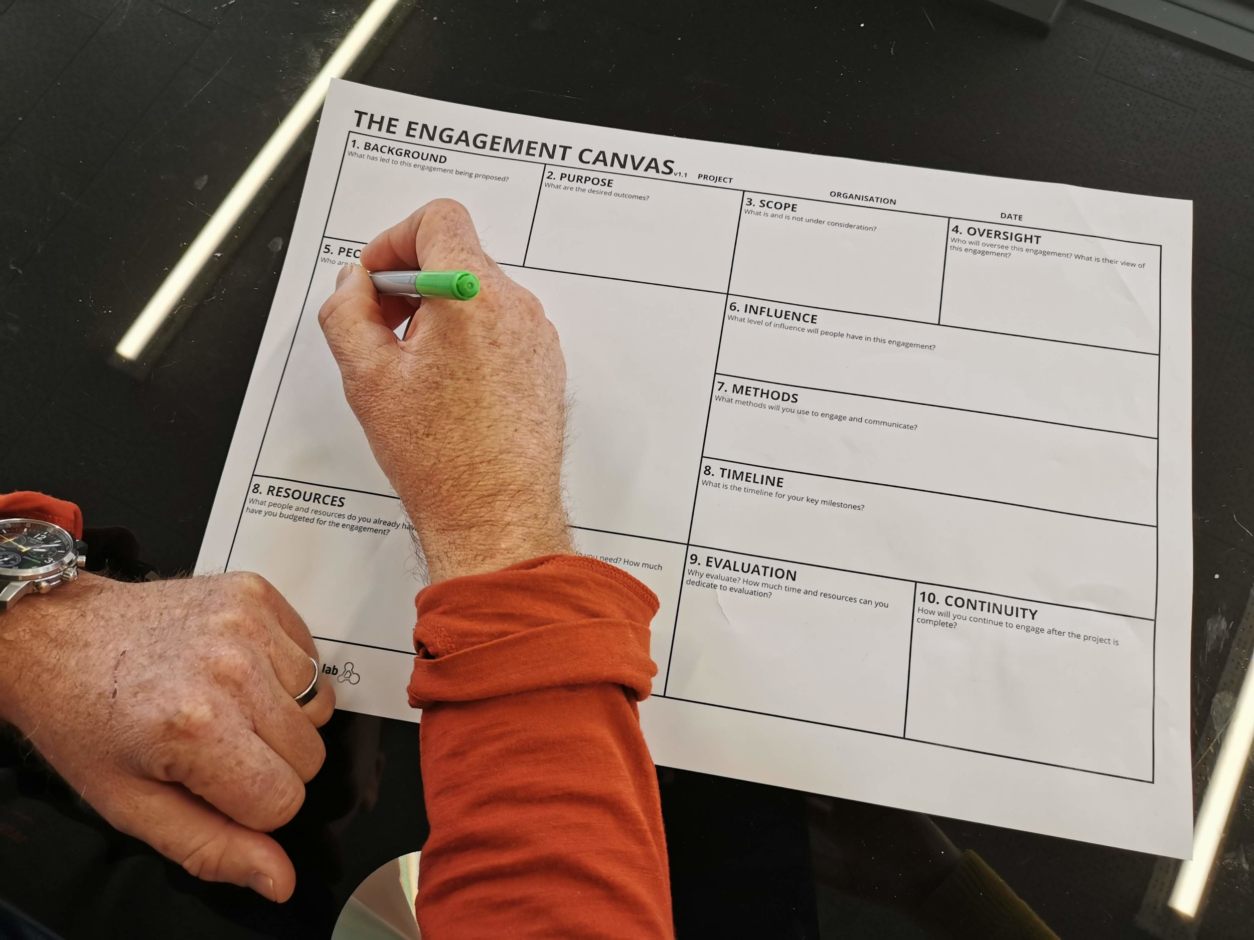 Engagement Canvas with hand