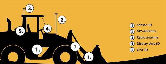 vision-3d-wheel-loader-comp.jpg