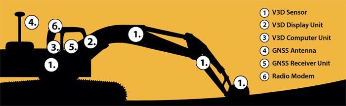 vision-3d-excavator.jpg