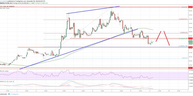 Litecoin_Price_Chart-7-750x375-2.png