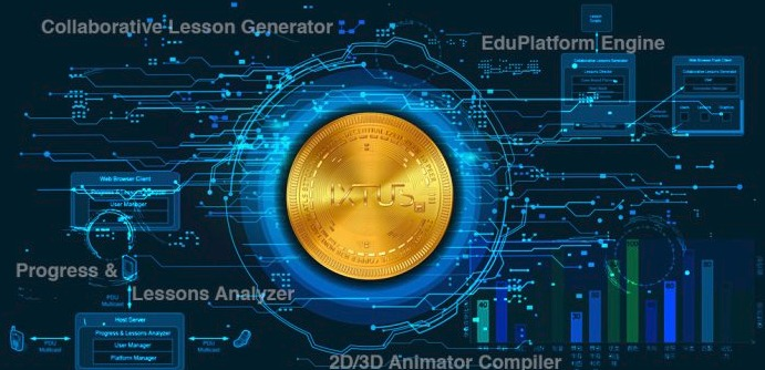 PR-IXE-Token-Backed-by-Blockchain-Powered-Education-Platform-Little-Detective-Bitcoin-News.jpg