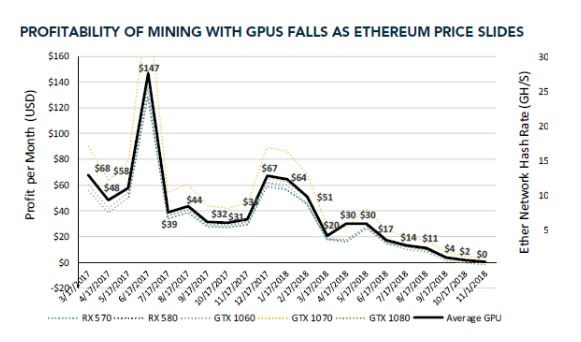 This-chart-shows-how-cryptocurrency-mining-on-your-own-is-no-longer-profitable.jpg