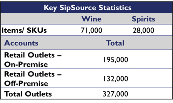 Key SipSource Stats.png