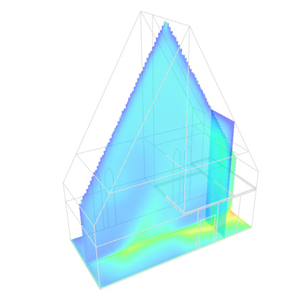 CFD-temperature-distribution.jpg