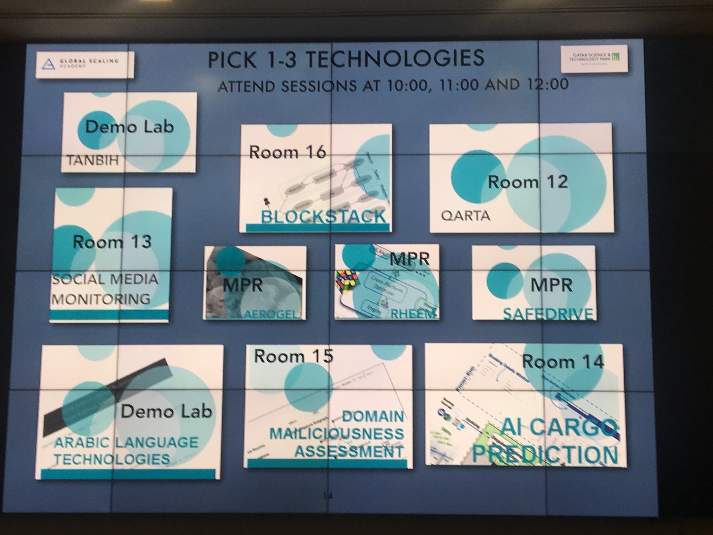 Selected technology from QCRI & VCU-Qatar