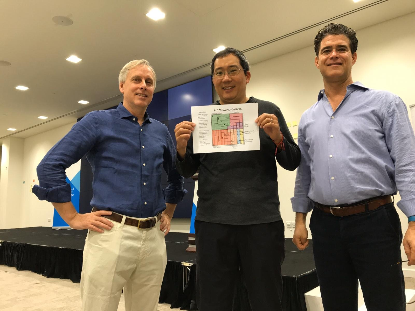 Global Blitz Scale Mentors: Scott Johnson, Chris Yeh, Jeffrey Abbot