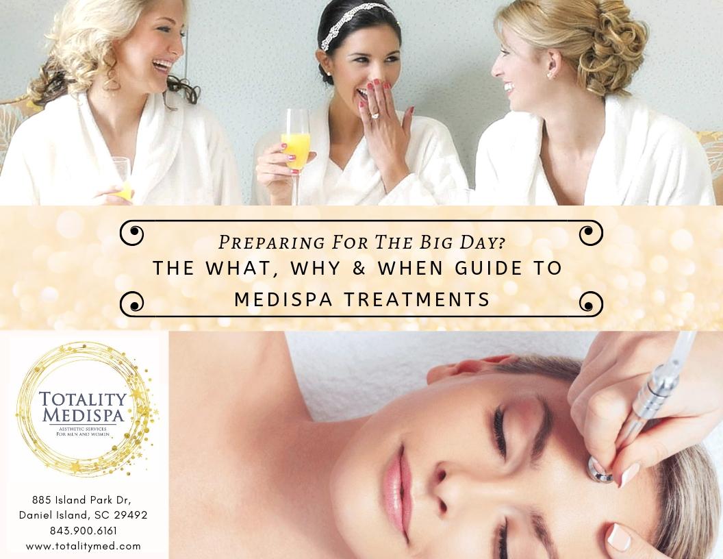 Medispa Treatments