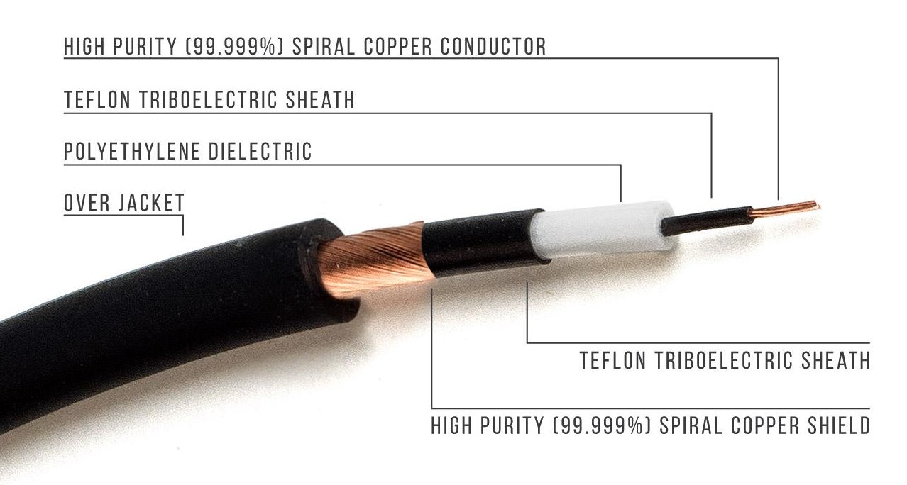 Cable Cross Section.jpg