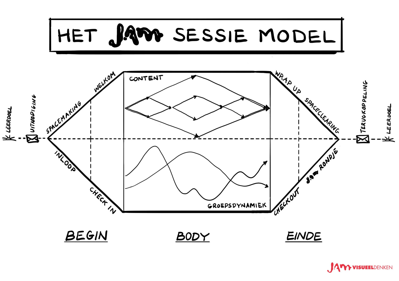 00_JAM sessie model.jpg