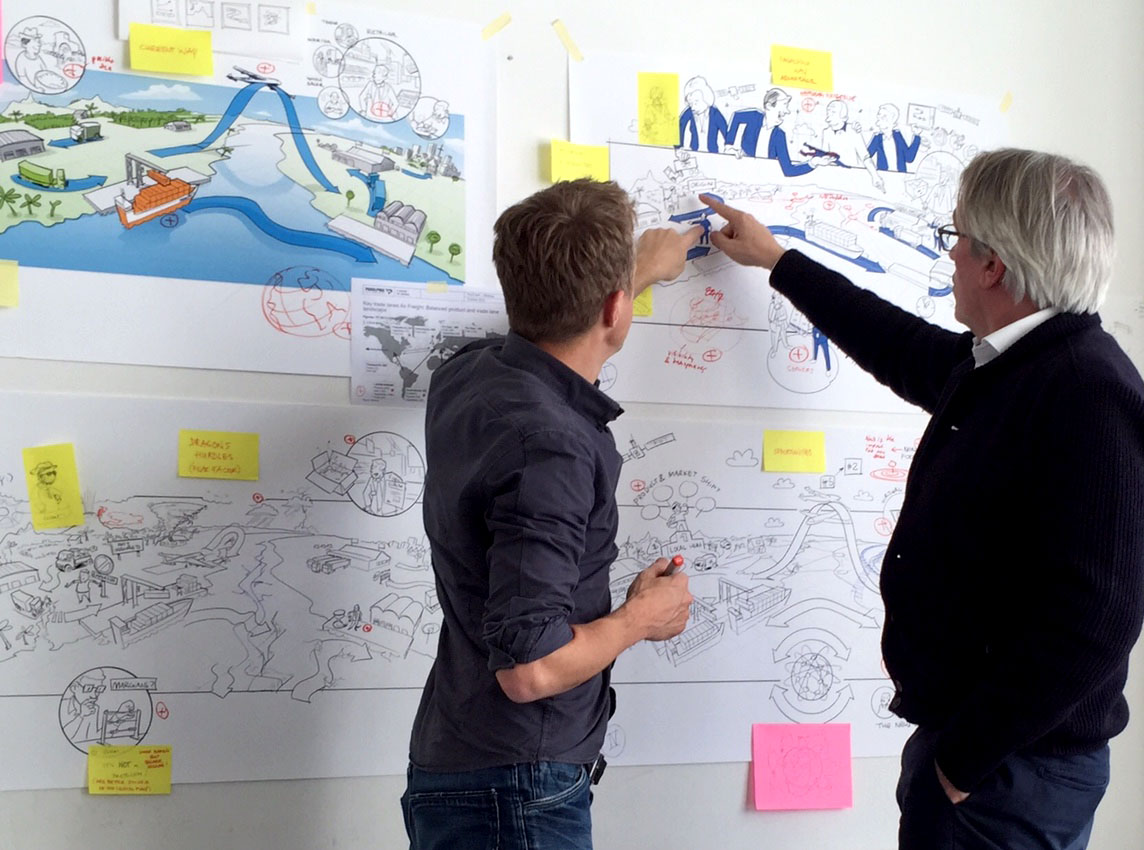 samen tekenen voor de verandering_Jam visual thinking3.jpg
