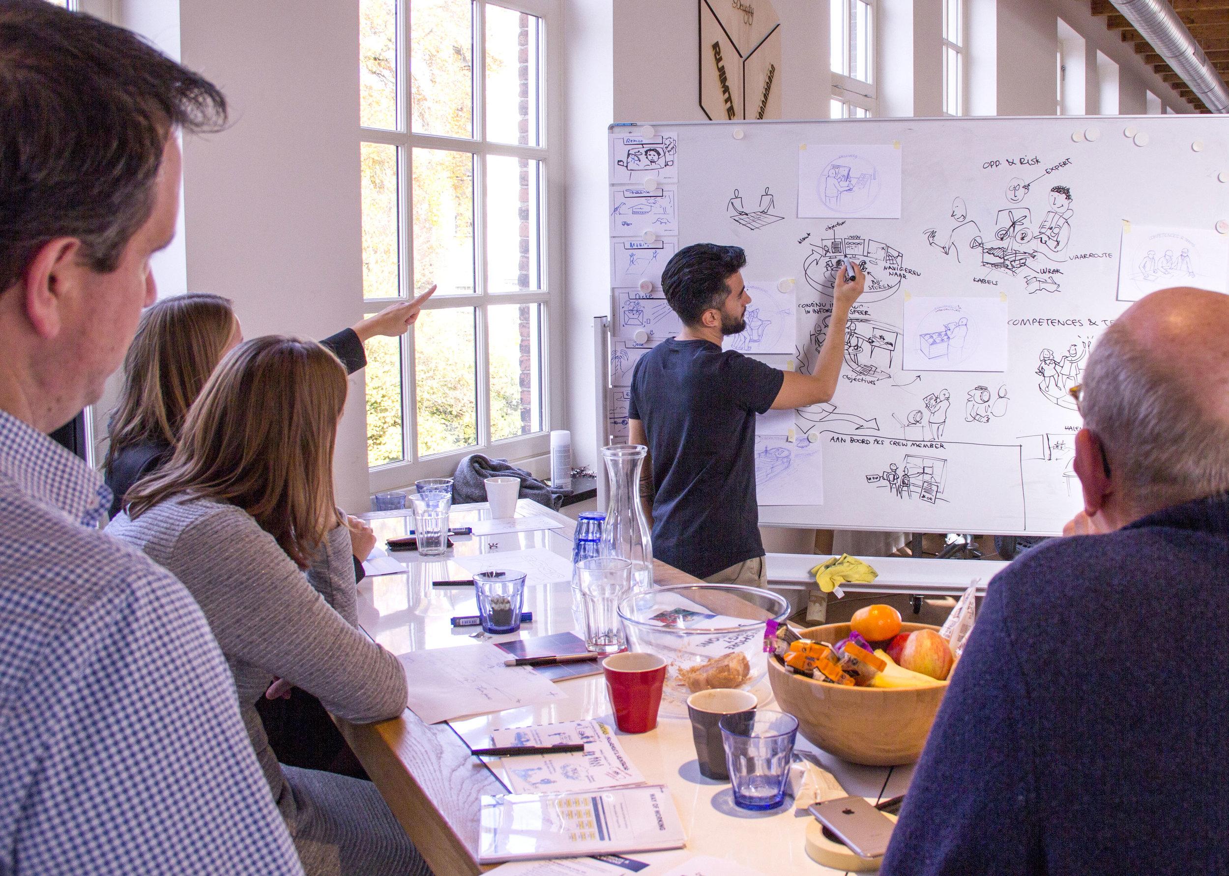samen tekenen voor de verandering_Jam visual thinking2.jpg