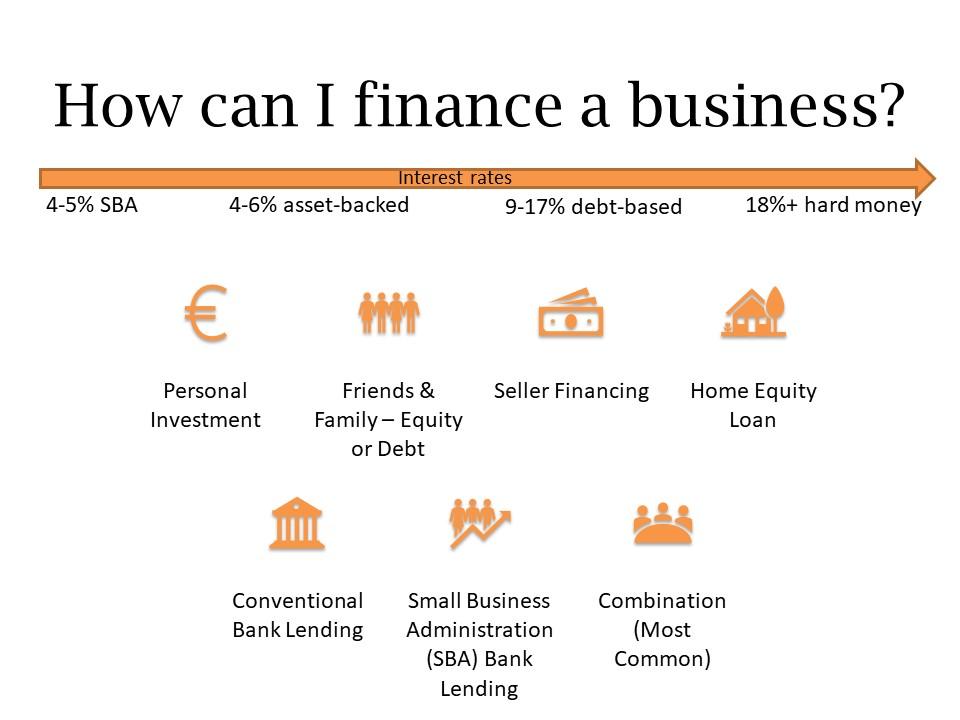 SCORE_BuyingABizWorkshopFinance.jpg