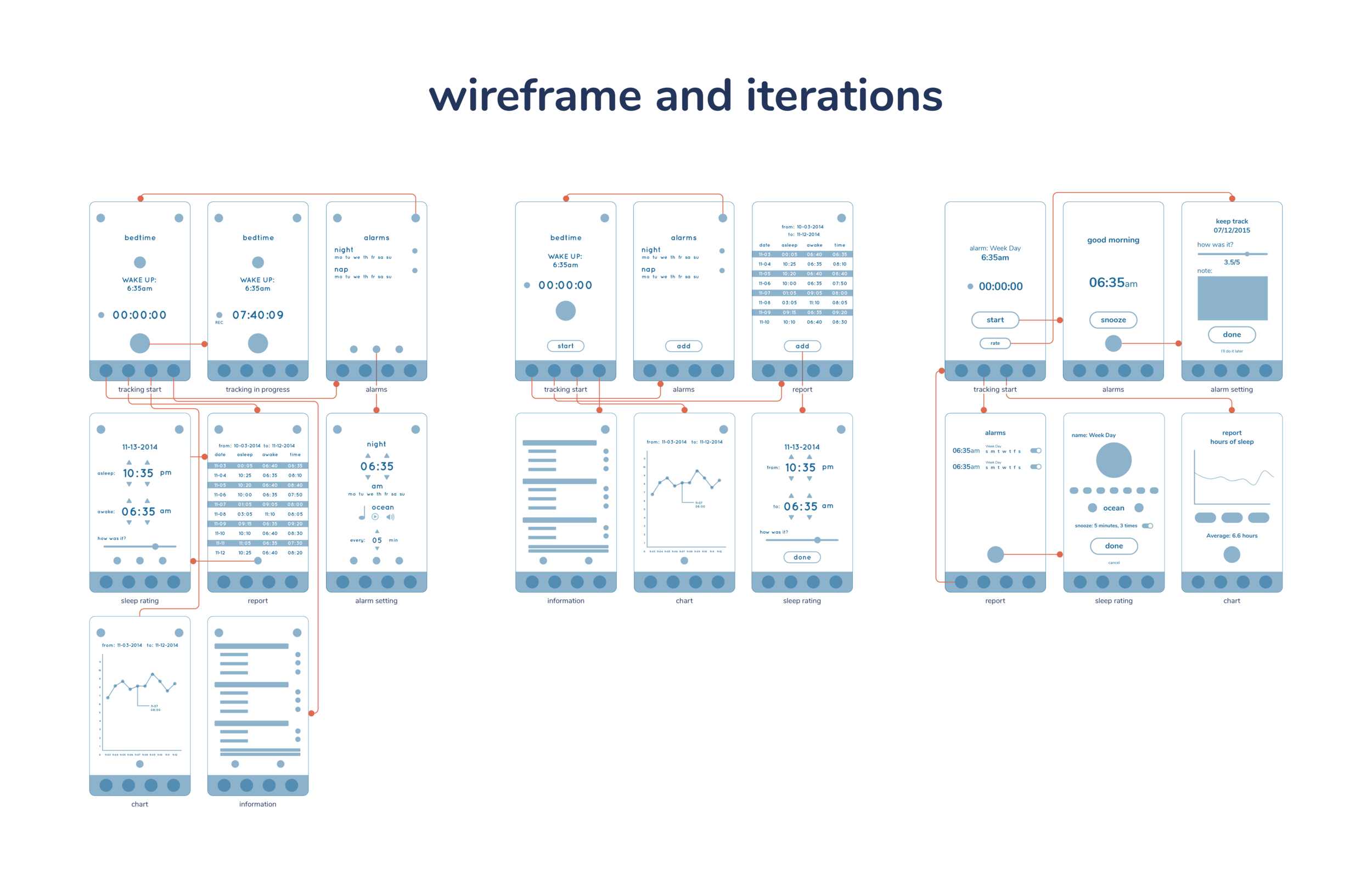 Bedtime-Wireframe.png