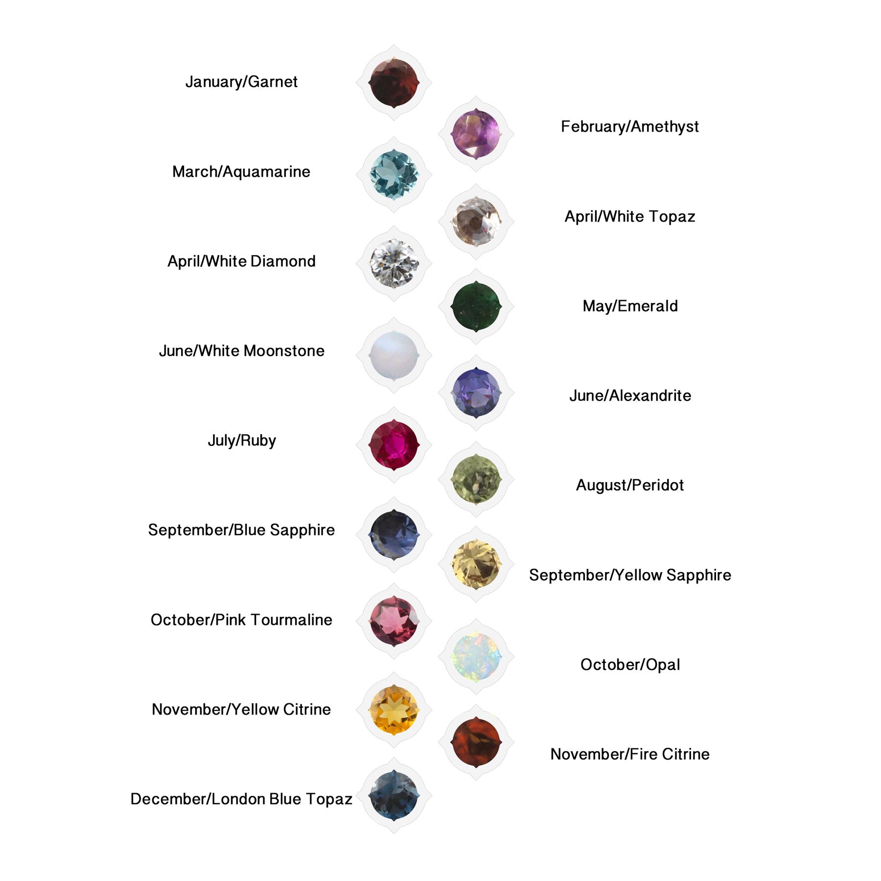 Gemstone-Chart_gray.jpg
