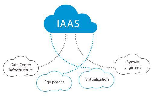 Infrastructure-as-a-Service-IaaS-Market.jpg