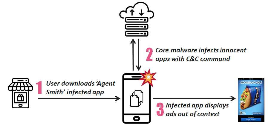 agent-smith-attack-method (1).png