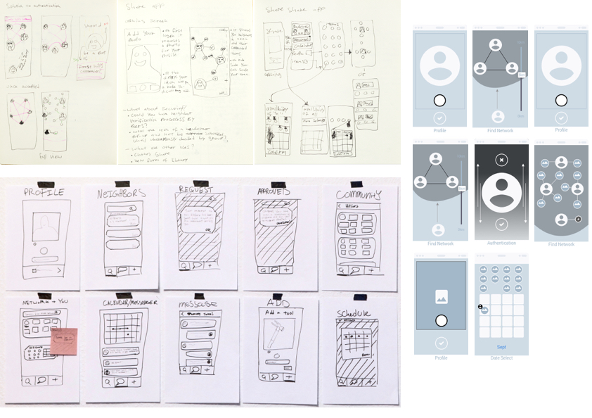Sketches + Wireframes - I always find it helpful to bounce back and forth between digital and physical drawings, here are some of the wireframe I used to quickly gain clarity about the layout of TooLoo.