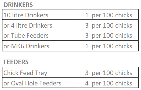 Picture_DrinkersFeeders.PNG