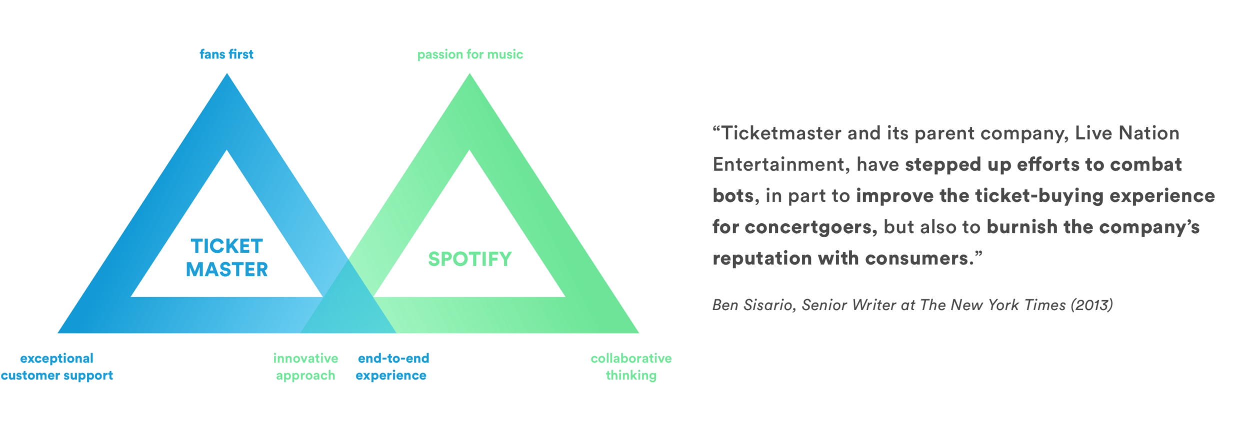 Spotify Brand.png