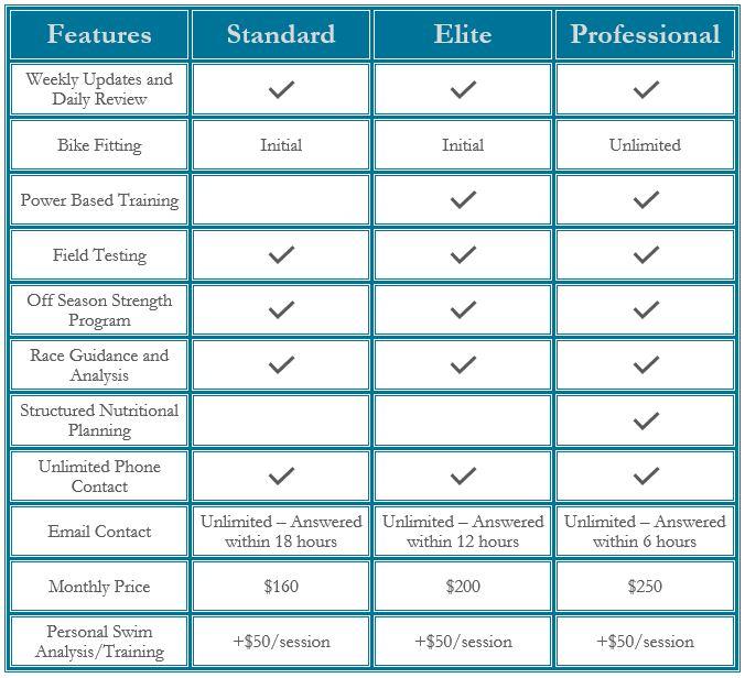 element_training_systems_programs.JPG