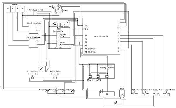 Schematic of how everything in the system is connected. Click image to make big size (pdf).