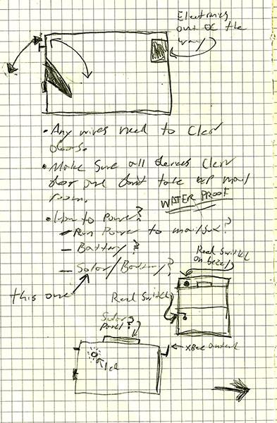 Initial design notes.