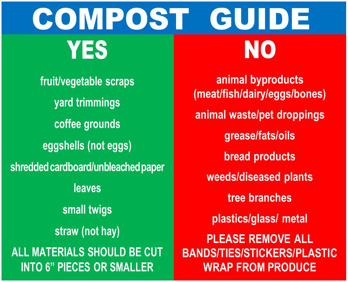 COMPOST GUIDE.JPG