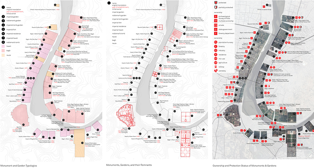 Agra_maps.jpg