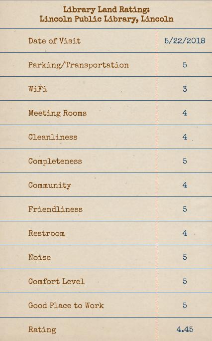 Lincoln Rating.jpg