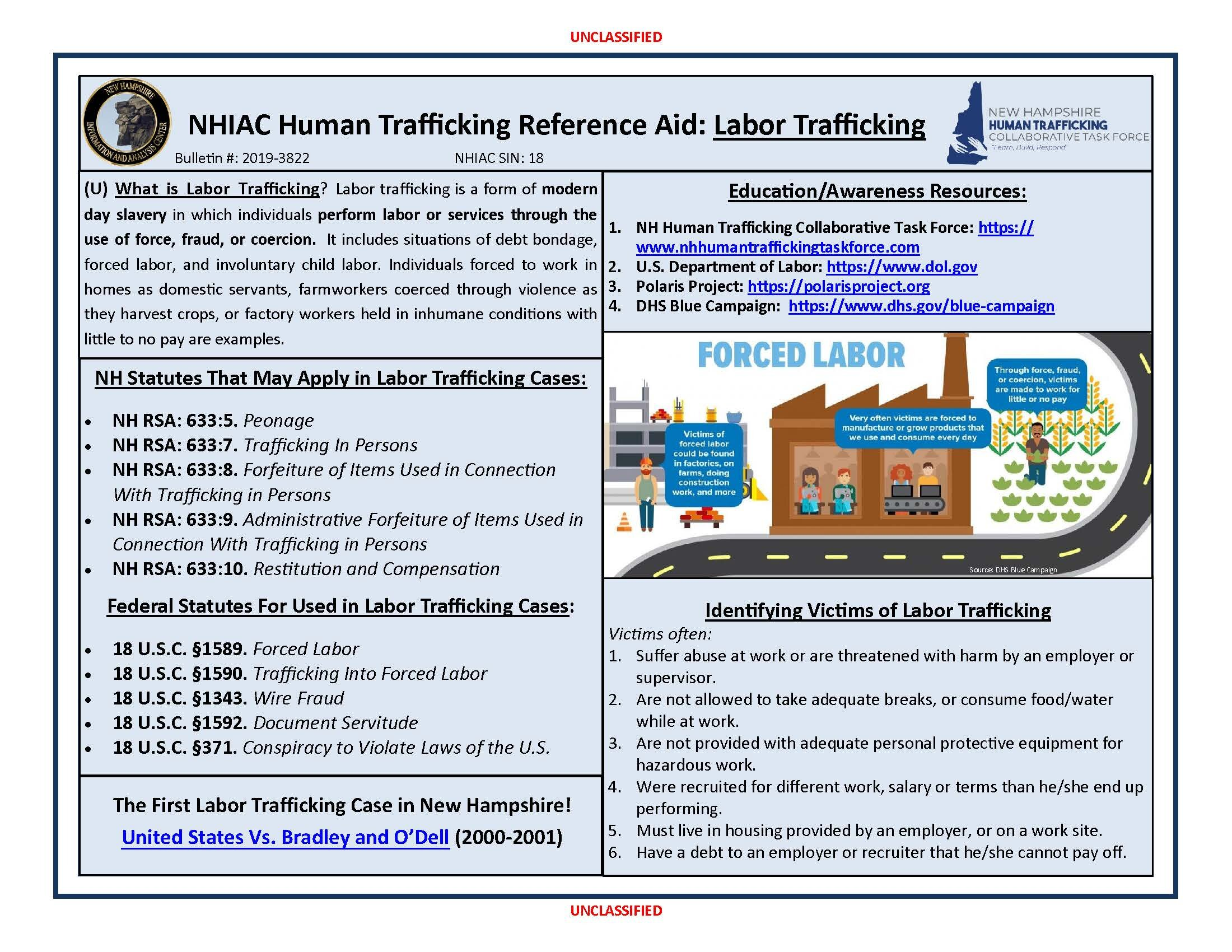 Reference Aid - Labor Trafficking.jpg