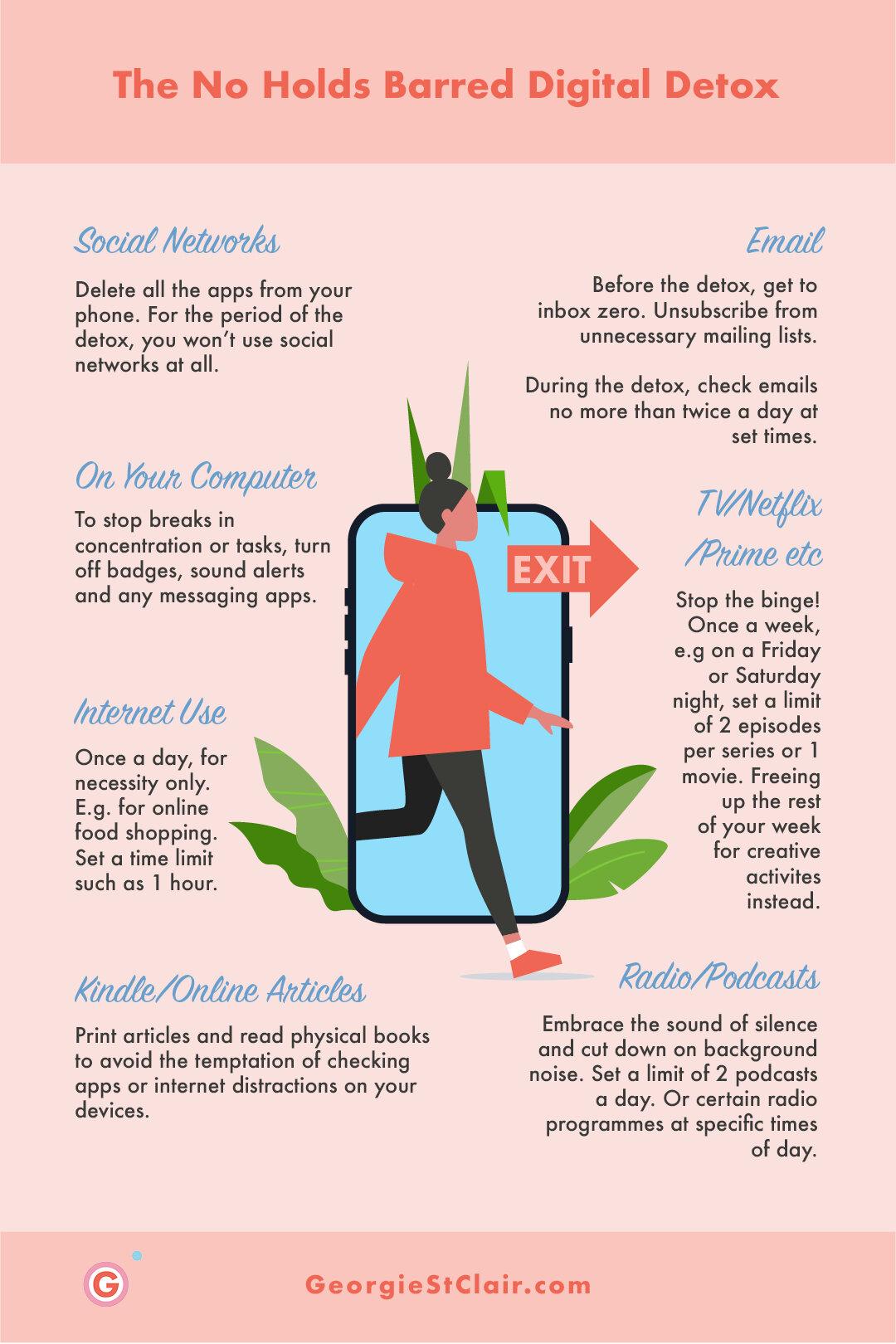 Digital Detox Infographic | Georgie St Clair