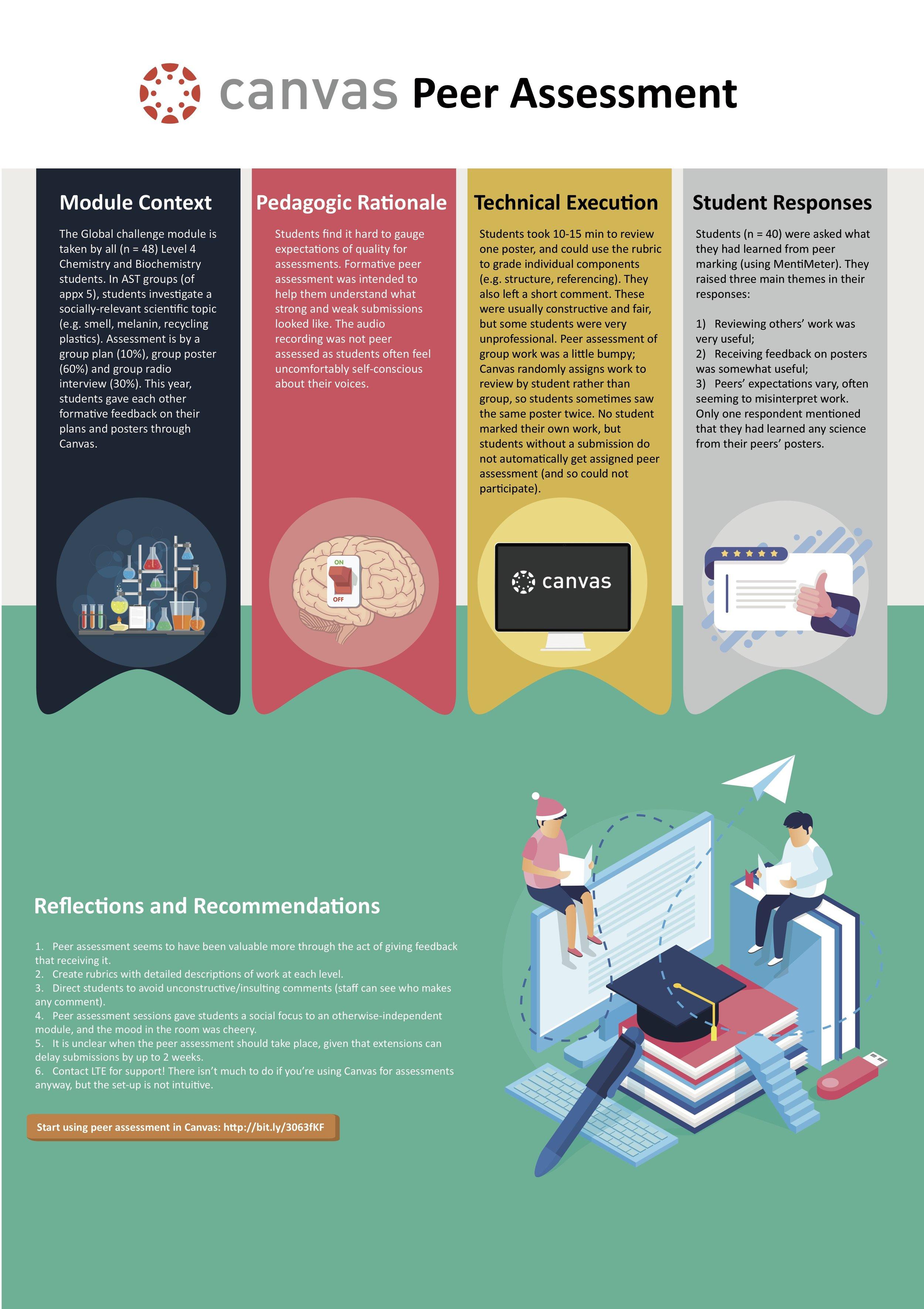 Peer Assessment Poster jpeg.jpg