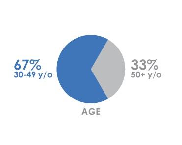 age-demographic-icons.jpg
