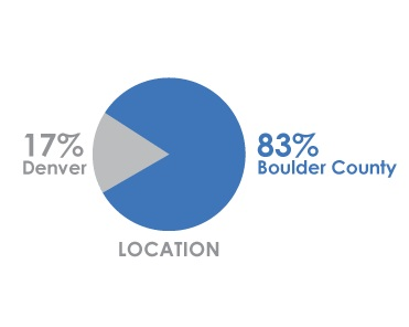 location-demographic-icons.jpg
