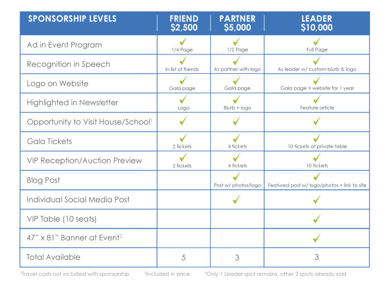 Sponsorship-chart.jpg
