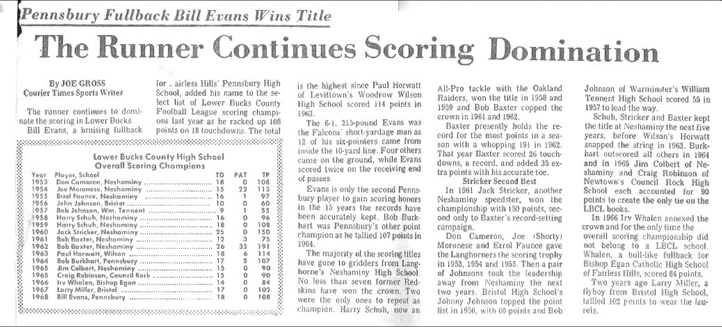 *This 1968 Article was contributed by Bob Burkhart, Class of 1965