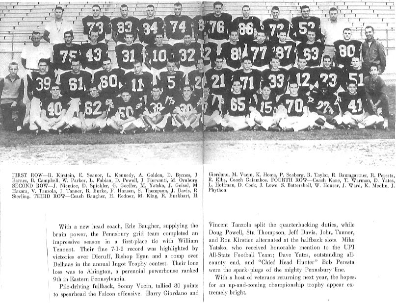 Yearbook 1962-1963