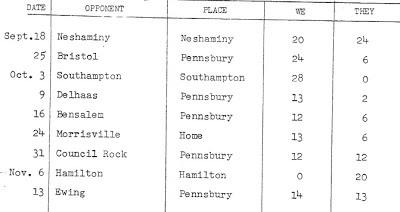 1953Record.jpg