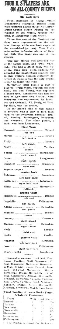 BRISTOL COURIER: All-               County 12-4-35