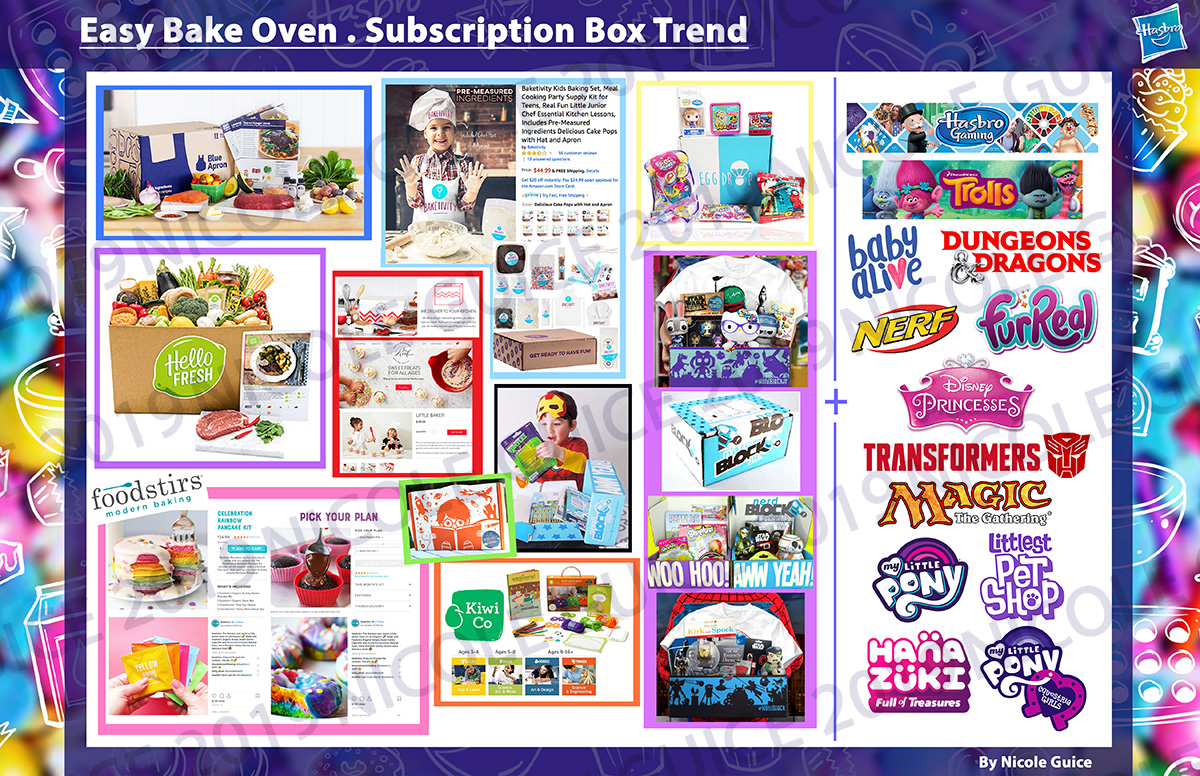 Easy Bake_Page 4_B_ Subscription Box Trend copy.jpg