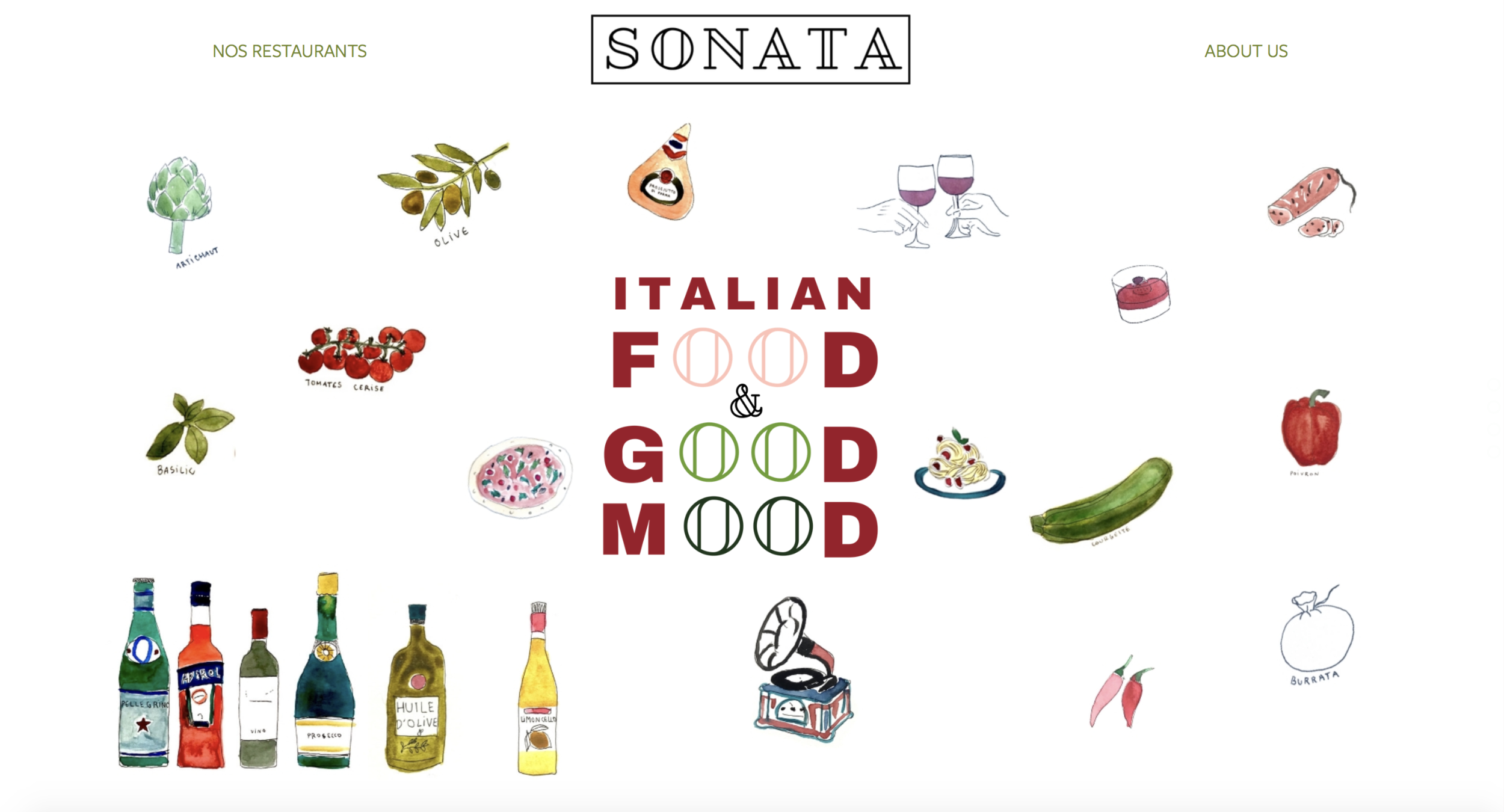 SONATA - communication visuelle pour le restaurant